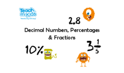 Decimal Numbers, Percentages and Fractions