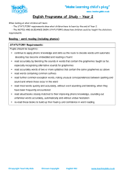 Year 2 English National Curriculum Objectives