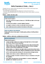 Maths - Year 6 National Curriculum Objectives