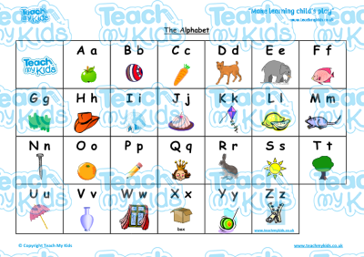 Alphabet Mat Teach My Kids