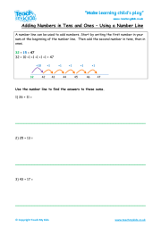 Adding Tens and Ones - Number Line (1)