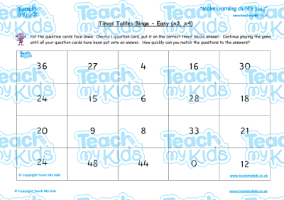 KS2, Year 3 (7-8 yrs old),Maths Worksheets,Multiplication,